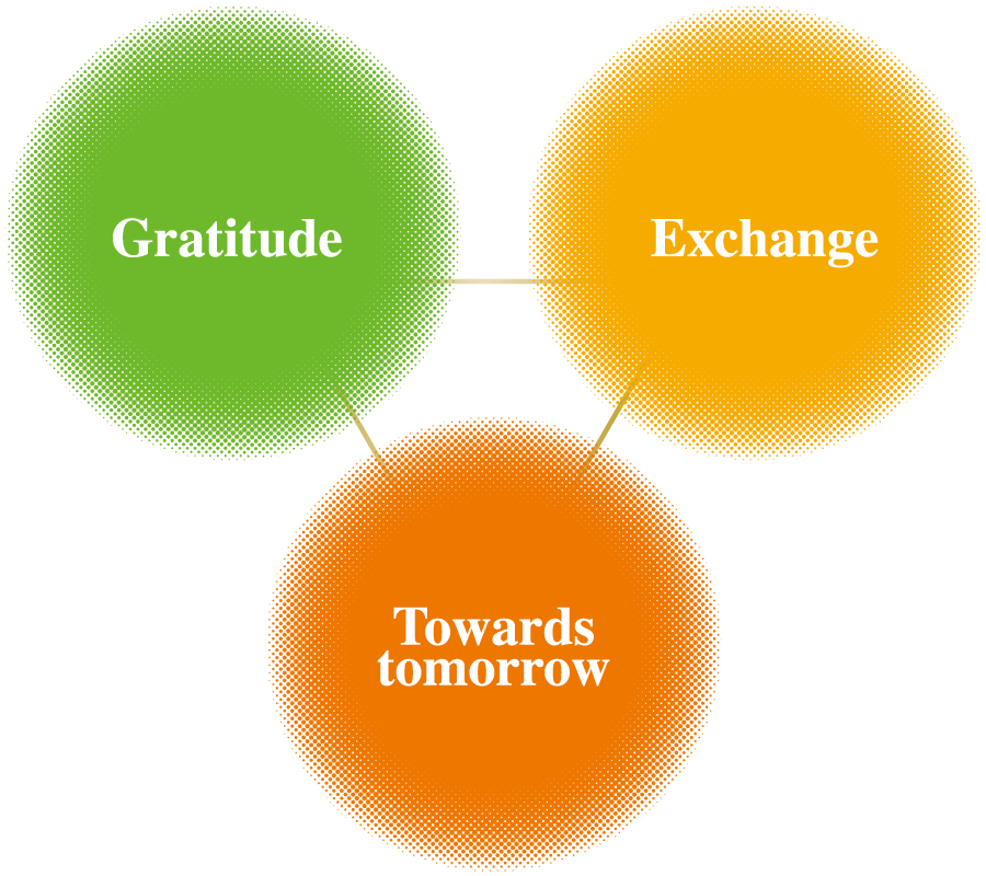 Gratitude・Interaction・Towards tomorrow